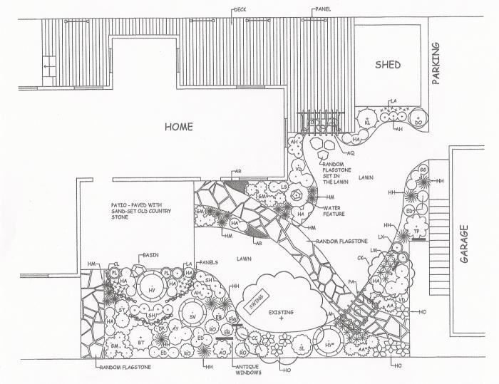 Landscape Design Garden Layoutesign